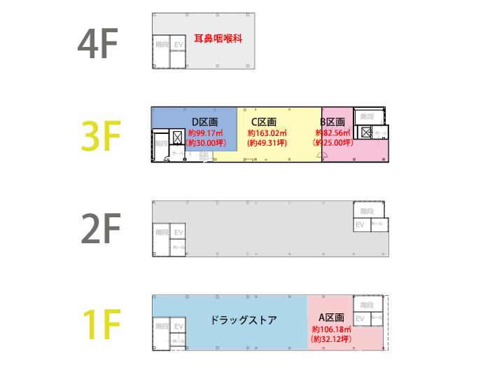 Osaka Metro天六ビル医療モール区画図