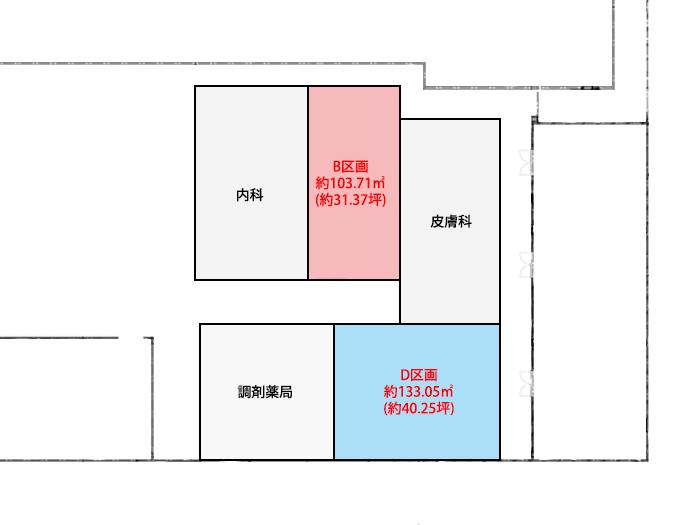 ビバモール蕨錦町メディカルゾーン区画図