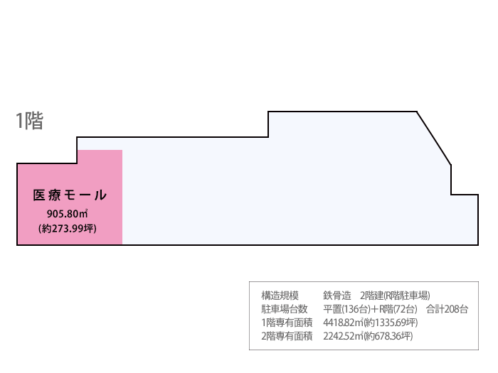 JR星田駅前商業施設計画1 区画図